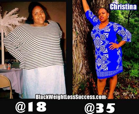 Christina weight loss photos