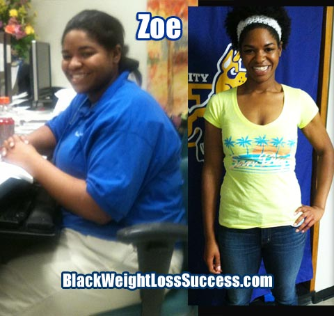 Zoe college weight loss