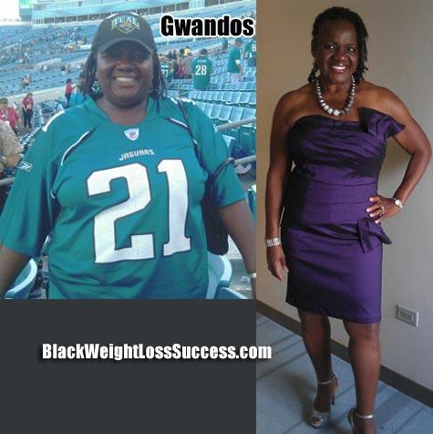 gwandos weight loss