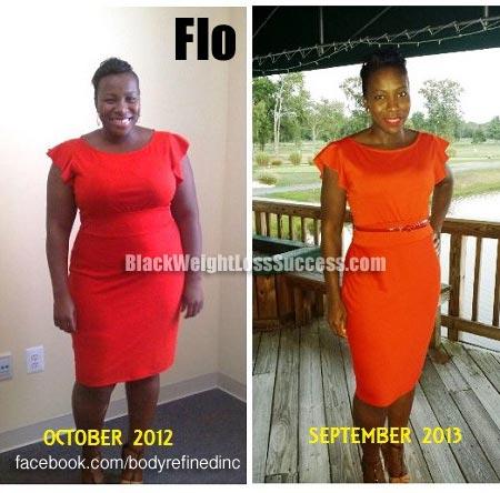 Flo Akadje Body Refined Inc