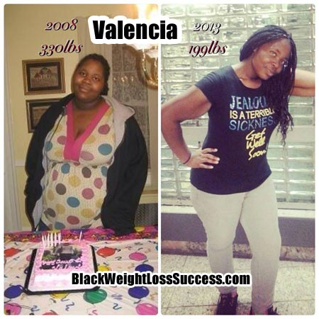 Valencia weight loss before and after