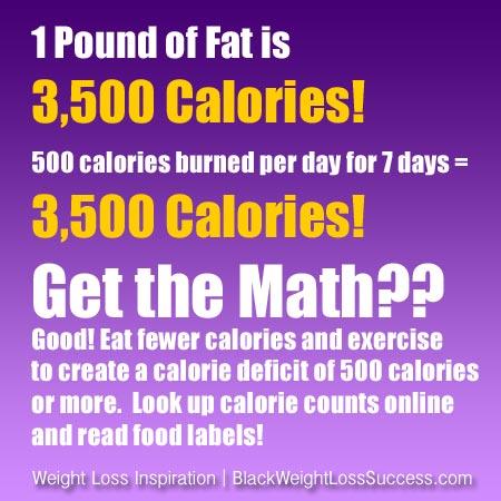 calorie deficit 3500 calories