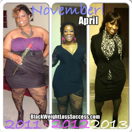 April Weight Loss Update