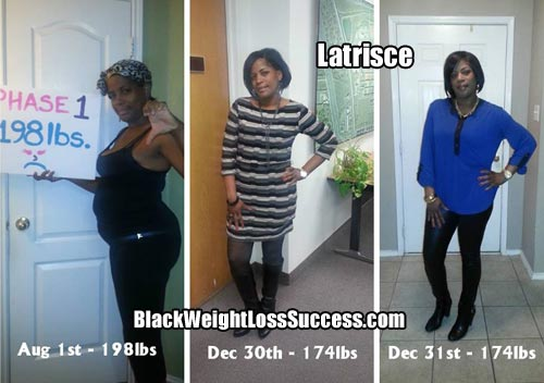 Latrisce before and after weight loss