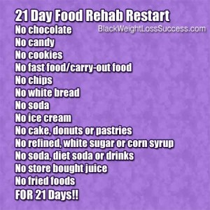 Food Rehab Challenge 21 Days