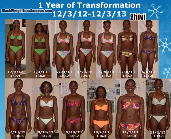 zhivi body transformation