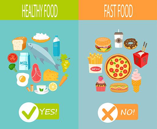 healthyvsfastfood