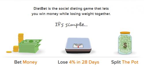 dietbet2