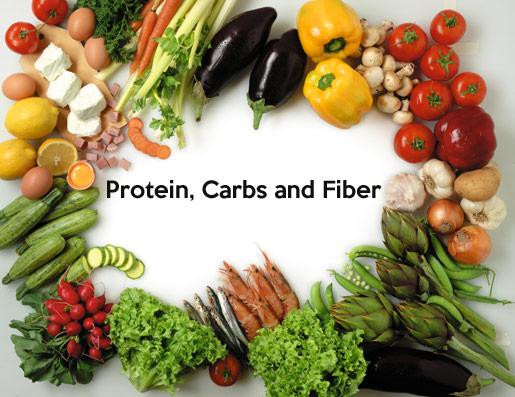 protein carbs fiber
