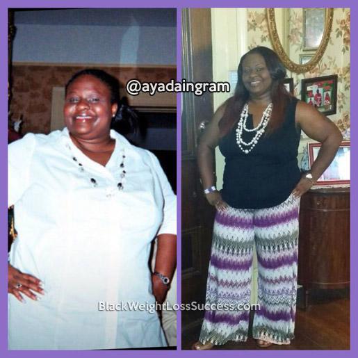 ayada weight loss