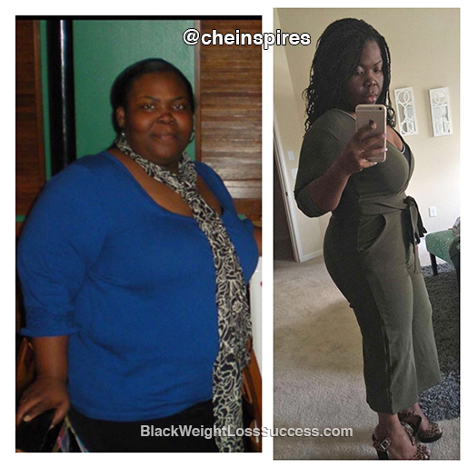 che weight loss
