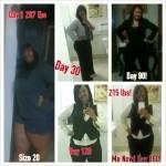 wyteika weight loss