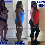 Chante weight loss story
