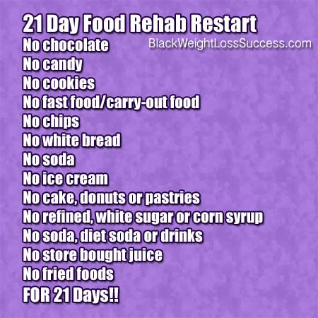 May 2014 Challenge - 21 Day Food Rehab Restart | Black ...
