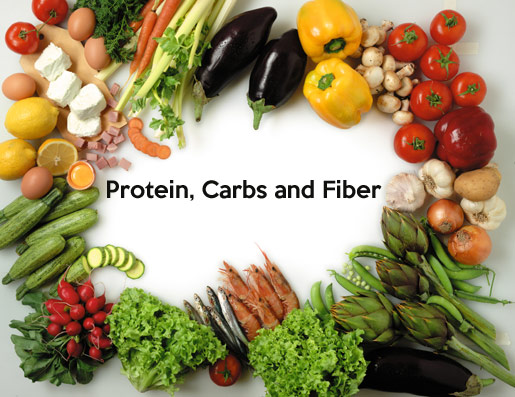 Simple Formula For Fat Loss Protein Carbs And Fiber