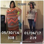 Tierra weight loss
