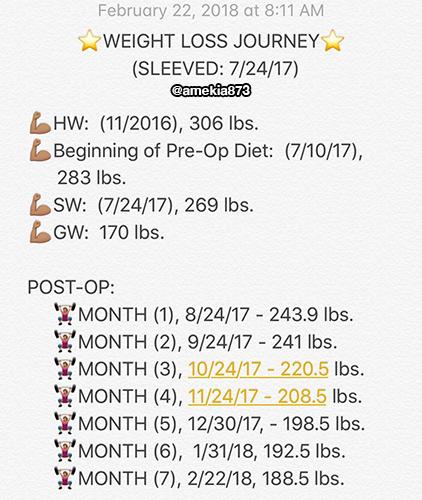amekia weight loss stats