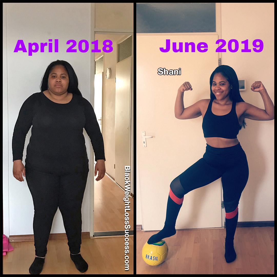 Fat Loss Motivation